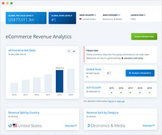 eCommerce Database